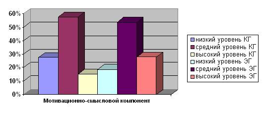 Лабораторная диагностика ИНВИТРО